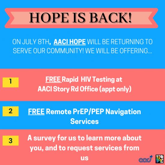 HOPE returns with FREE HIV Testing